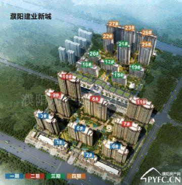 千亿体育app千赢国际老虎机登录新城九月工程进度丨时光见证 大城可期